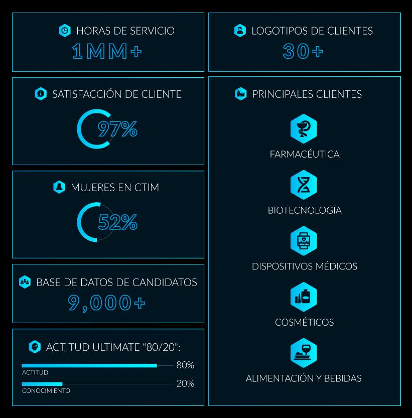infografia-esp